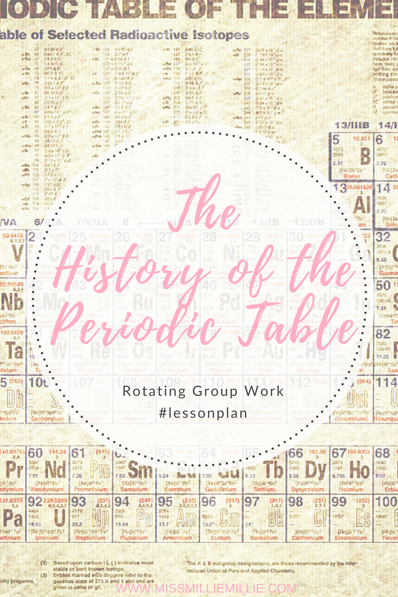 Lessonplan miss millie millie the history of the periodic table rotating group work urtaz Images